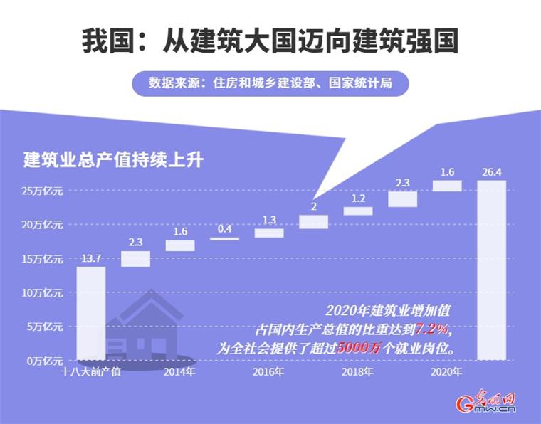 2020年中国gdp_2020年美国GDP总量约为20.93万亿美元中国GDP总量首次为101.6万亿