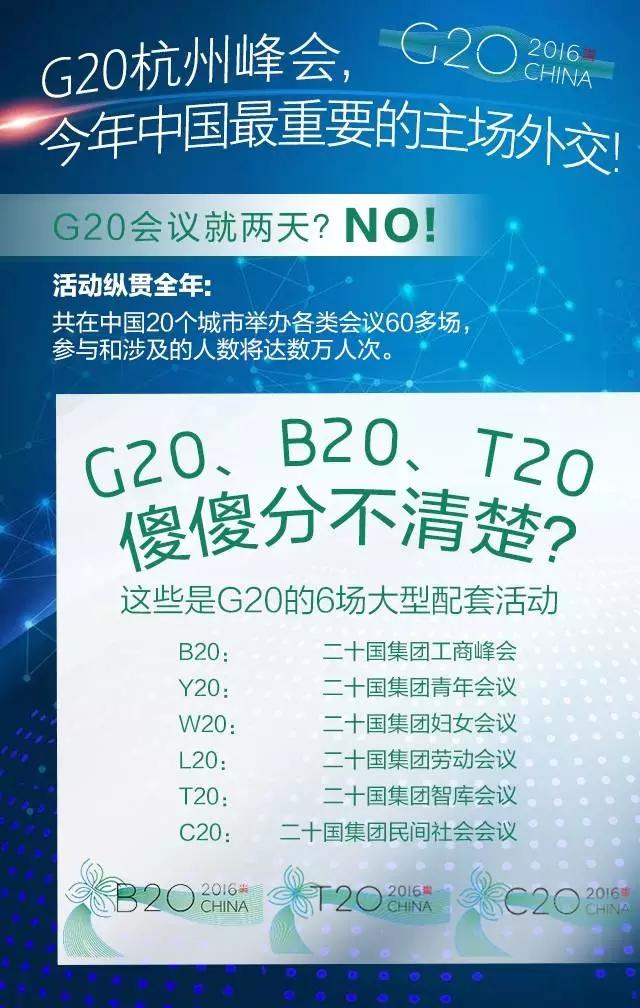 [转载]当大家都在谈论G20的时候,你至少应该知道这些